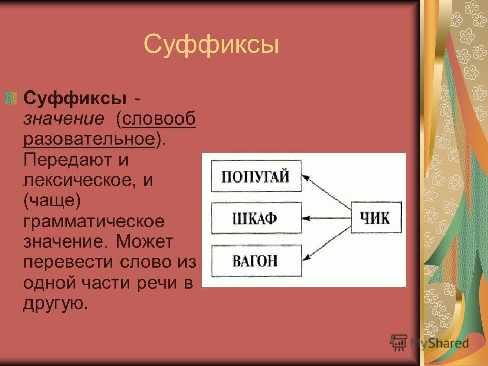 Приставки Приставки – находится перед корнем. Уточняют смысл ко рня,передают лекси ческое значение, иногда выражают и грамматическое значение (напр., вид глаголов).