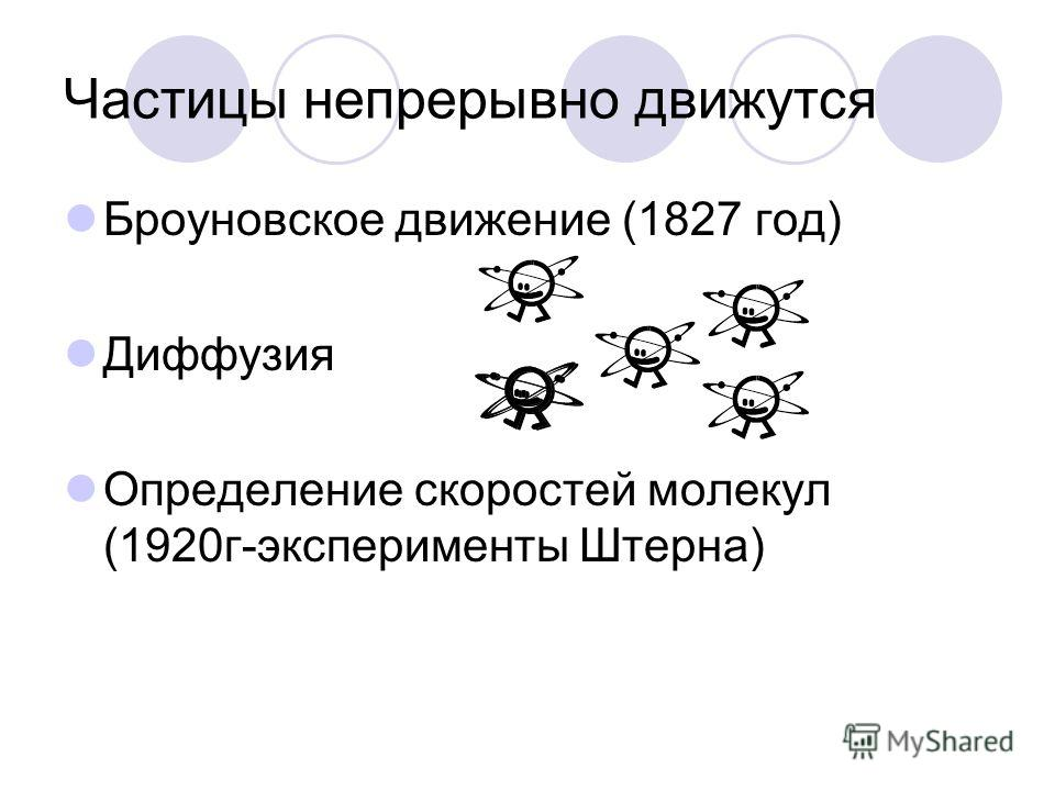 Частицы непрерывно движутся Броуновское движение (1827 год) Диффузия Определение скоростей молекул (1920г-эксперименты Штерна)
