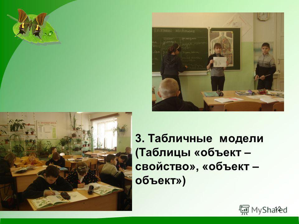 12 3. Табличные модели (Таблицы «объект – свойство», «объект – объект»)