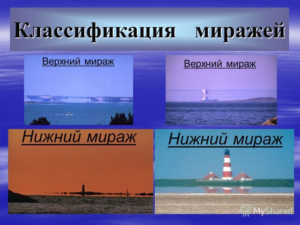Классификация миражей Нижний мираж Верхний мираж