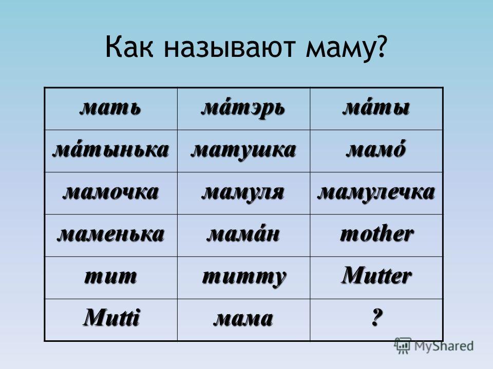 Как называют маму? матьмáтэрьмáты мáтынькаматушкамамó мамочкамамулямамулечка маменькамамáн mother mum mummy Mutter Muttiмама?