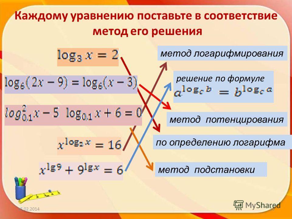 Каждому уравнению поставьте в соответствие метод его решения 18.02.201410 по определению логарифма метод потенцирования метод подстановки метод логарифмирования решение по формуле