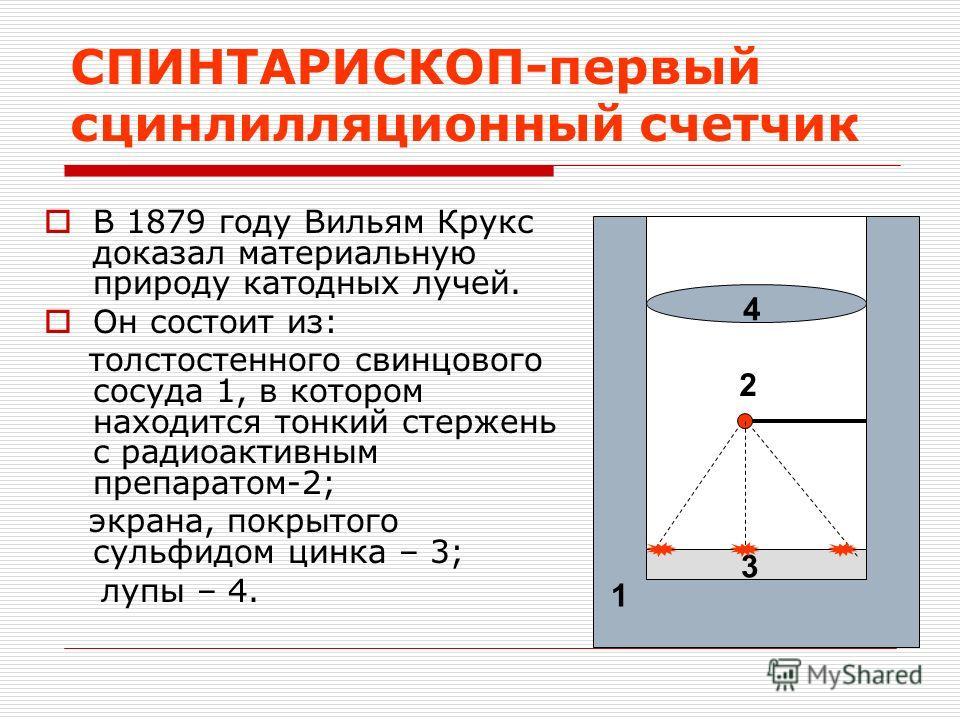СПИНТАРИСКОП-первый сцинлилляционный счетчик В 1879 году Вильям Крукс доказал материальную природу катодных лучей. Он состоит из: толстостенного свинцового сосуда 1, в котором находится тонкий стержень с радиоактивным препаратом-2; экрана, покрытого