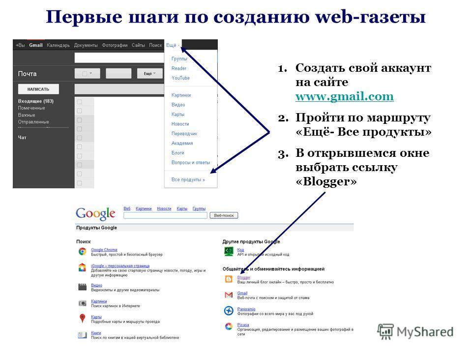 Первые шаги по созданию web-газеты 1.Создать свой аккаунт на сайте www.gmail.com www.gmail.com 2.Пройти по маршруту «Ещё- Все продукты» 3.В открывшемся окне выбрать ссылку «Blogger»