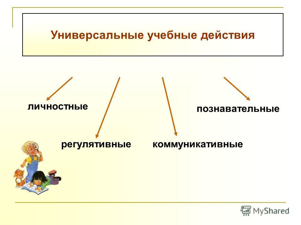 Универсальные учебные действия личностные коммуникативные познавательные регулятивные