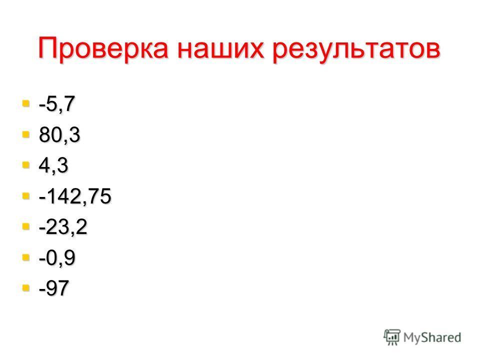 Проверка наших результатов -5,7 -5,7 80,3 80,3 4,3 4,3 -142,75 -142,75 -23,2 -23,2 -0,9 -0,9 -97 -97