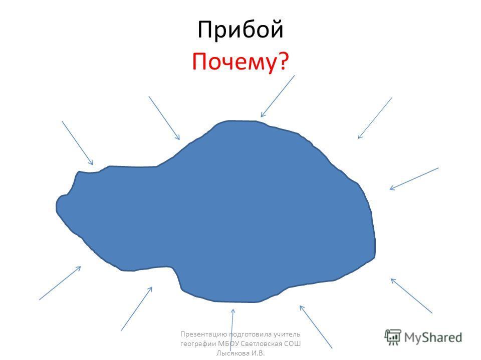 Прибой Почему? Презентацию подготовила учитель географии МБОУ Светловская СОШ Лысякова И.В.