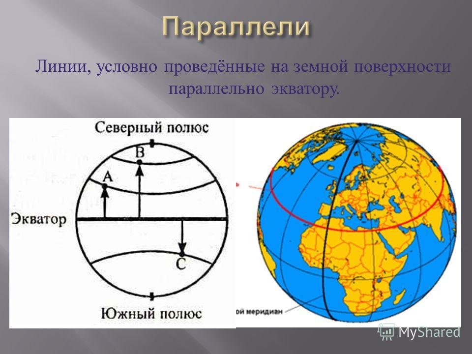 Линии, условно проведённые на земной поверхности параллельно экватору.