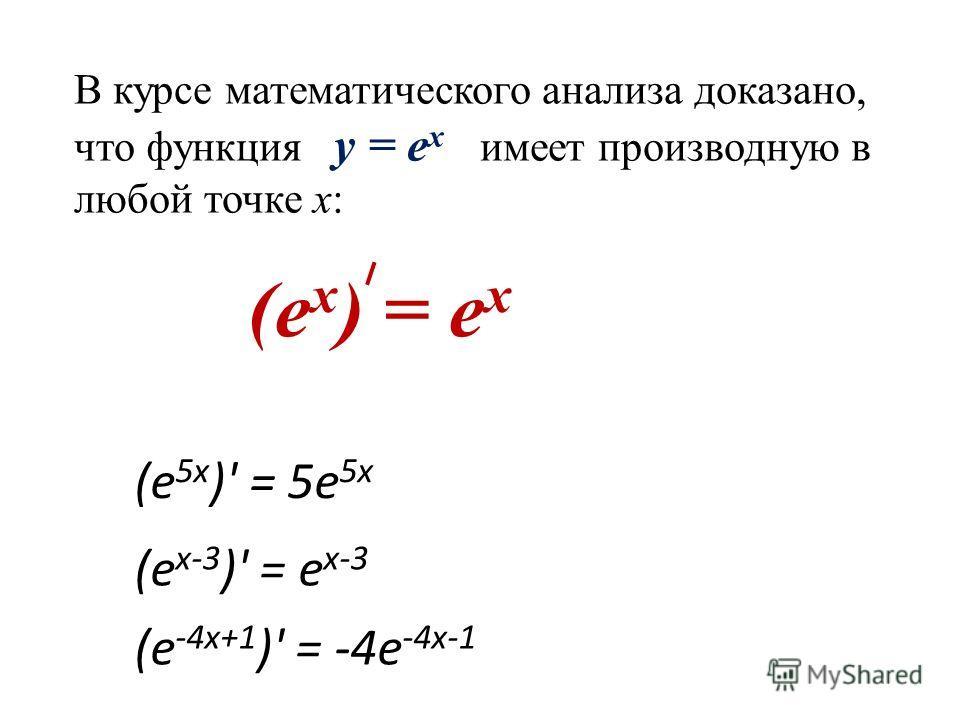 В курсе математического анализа доказано, что функция y = е x имеет производную в любой точке х: (e x ) = e x (е 5х )' = 5е 5х (е -4х+1 )' = -4е -4х-1 (е х-3 )' = е х-3