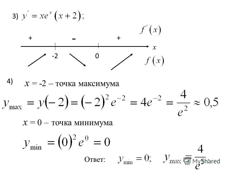 3) -2 x 0 ++ - 4) х = -2 – точка максимума х = 0 – точка минимума Ответ: