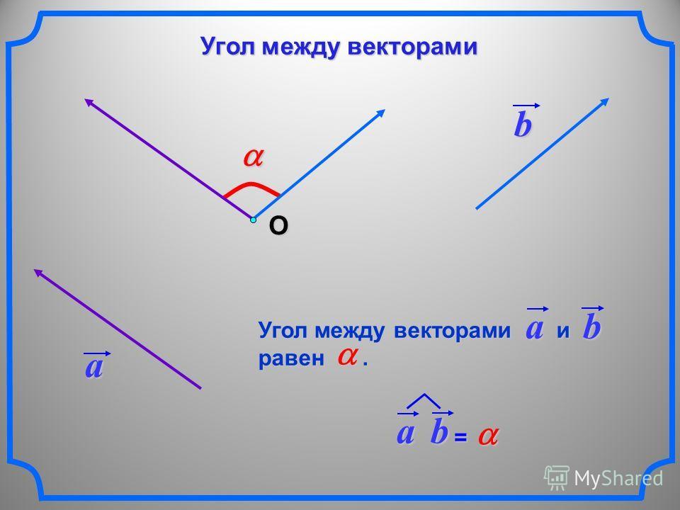 a b ab = Угол между векторами и равен. abО Угол между векторами