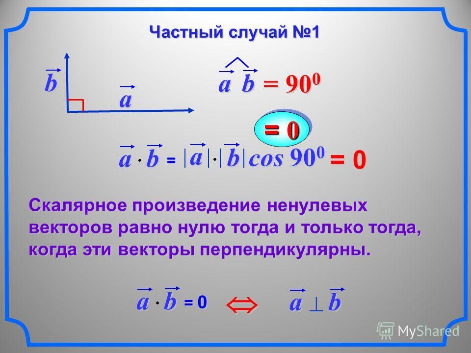a b ab= ab cos 90 0 = 0 ab = 0= 0= 0= 0 ab Скалярное произведение ненулевых векторов равно нулю тогда и только тогда, когда эти векторы перпендикулярны. ab = 90 0 Частный случай 1 = 0