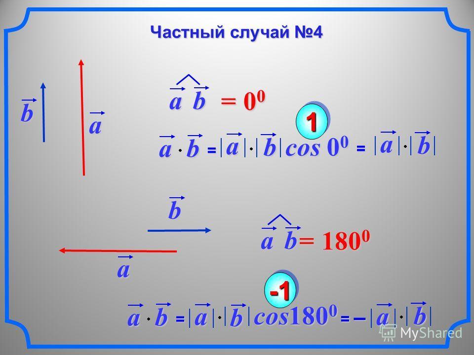 ab = ab= a b cos 0 0 a b11 ab = 00= 00= 00= 00 ab= a b cos180 0 a b ab = 180 0 = – ab Частный случай 4