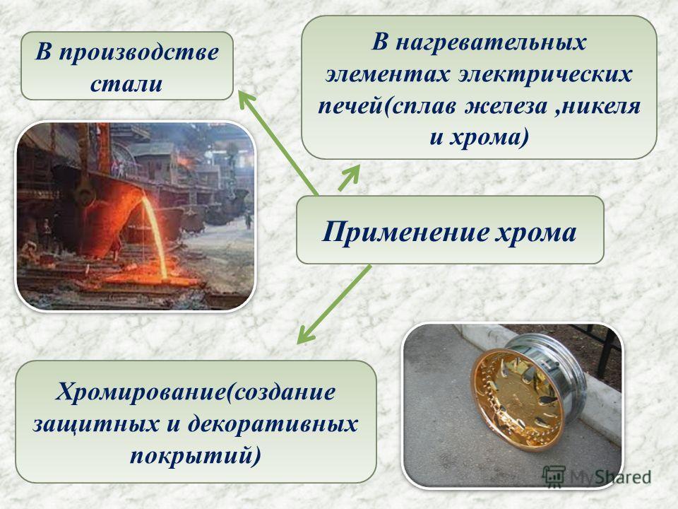 Применение хрома В производстве стали В нагревательных элементах электрических печей(сплав железа,никеля и хрома) Хромирование(создание защитных и декоративных покрытий)