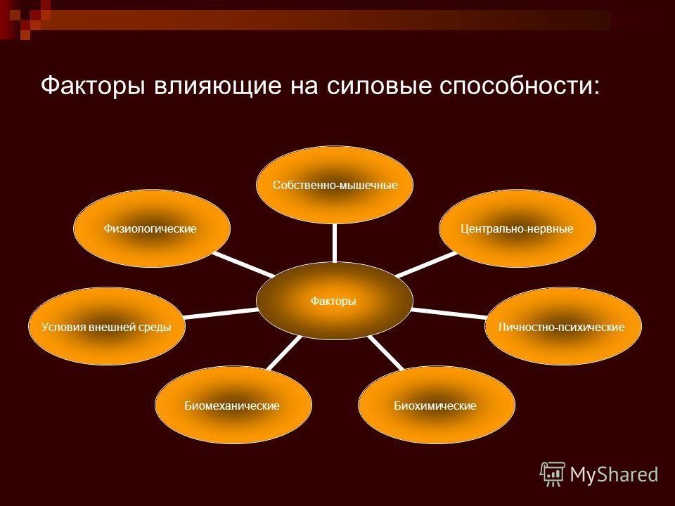 Факторы влияющие на силовые способности: Факторы Собственно- мышечные Центрально- нервные Личностно- психические БиохимическиеБиомеханические Условия внешней среды Физиологические