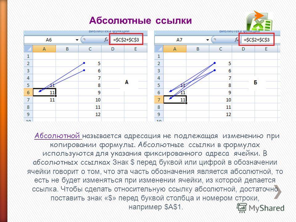 Абсолютные ссылки Абсолютной называется адресация не подлежащая изменению при копировании формулы. Абсолютные ссылки в формулах используются для указания фиксированного адреса ячейки. В абсолютных ссылках Знак $ перед буквой или цифрой в обозначении