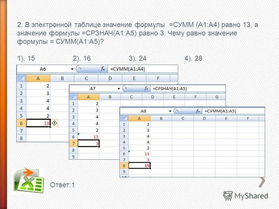 2. В электронной таблице значение формулы =СУММ (А1:А4) равно 13, а значение формулы =СРЗНАЧ(А1:А5) равно 3. Чему равно значение формулы = СУММ(А1:А5)? 1). 152). 16 3). 24 4). 28 Ответ:1