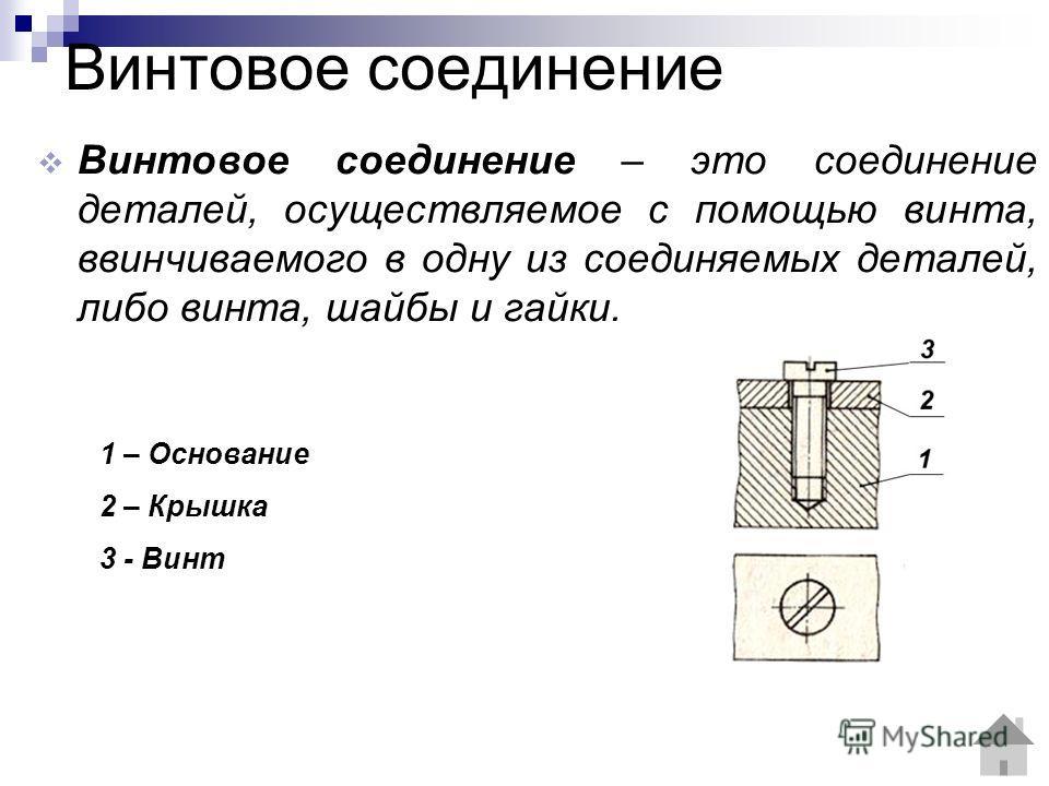 Винтовое соединение Винтовое соединение – это соединение деталей, осуществляемое с помощью винта, ввинчиваемого в одну из соединяемых деталей, либо винта, шайбы и гайки. 1 – Основание 2 – Крышка 3 - Винт