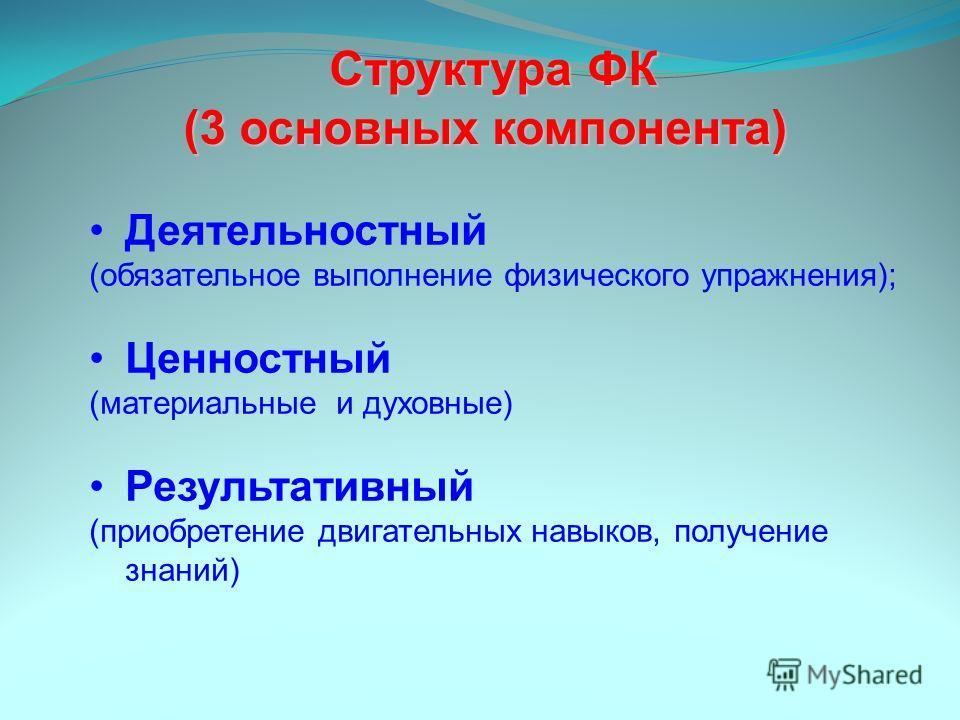 Деятельностный (обязательное выполнение физического упражнения); Ценностный (материальные и духовные) Результативный (приобретение двигательных навыков, получение знаний) Структура ФК (3 основных компонента)