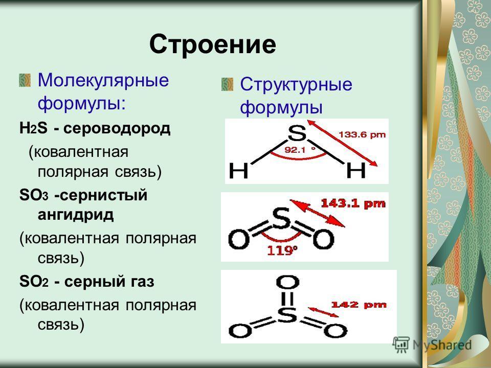 Строение Молекулярные формулы: Н 2 S - сероводород (ковалентная полярная связь) SO 3 -сернистый ангидрид (ковалентная полярная связь) SO 2 - серный газ (ковалентная полярная связь) Структурные формулы