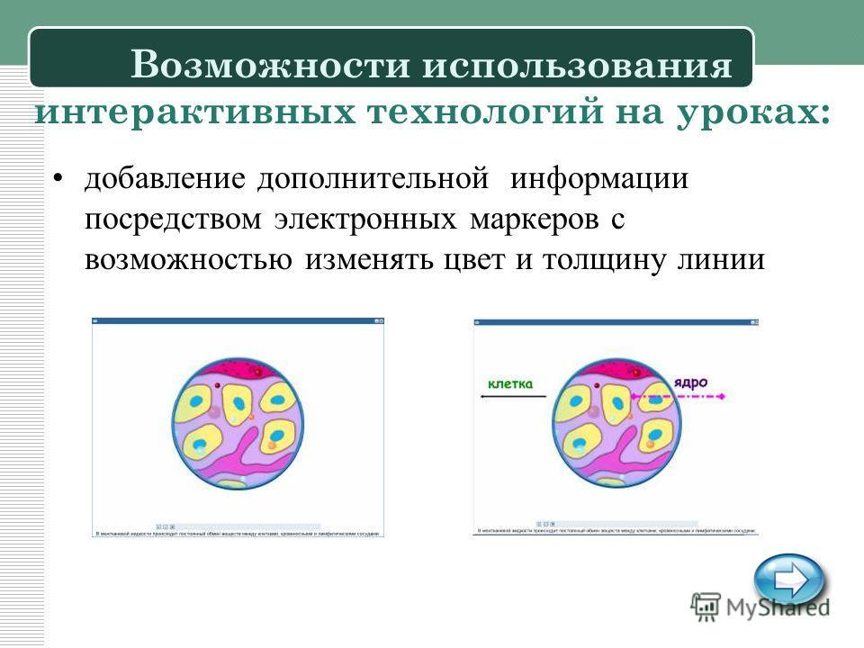 Возможности использования интерактивных технологий на уроках: добавление дополнительной информации посредством электронных маркеров с возможностью изменять цвет и толщину линии