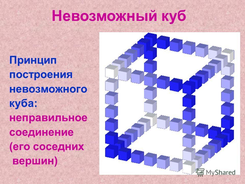 Принцип построения невозможного куба: неправильное соединение (его соседних вершин) Невозможный куб
