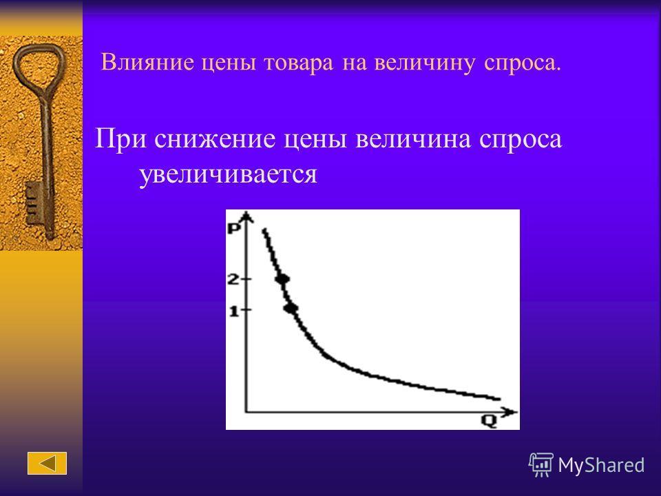 Влияние цены товара на величину спроса. При снижение цены величина спроса увеличивается