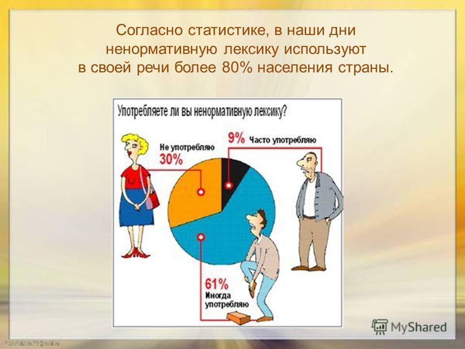 Согласно статистике, в наши дни ненормативную лексику используют в своей речи более 80% населения страны.