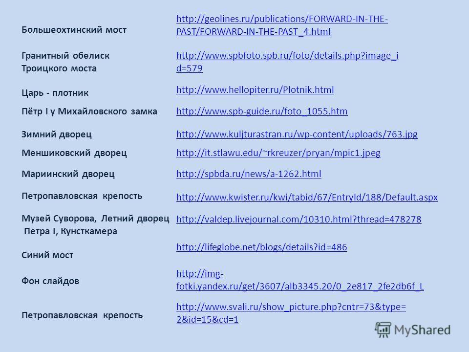 http://www.piter-arch.ru/ru/object/85.html Петропавловский собор http://ruhistory.narod.ru/ru/s-peterburg/admir.htmlАдмиралтейство http://www.on-line.spb.ru/simbols/simbol.php Кораблик (Адмиралтейство), ангел (Петропавловская креп.) http://pi-terra.r