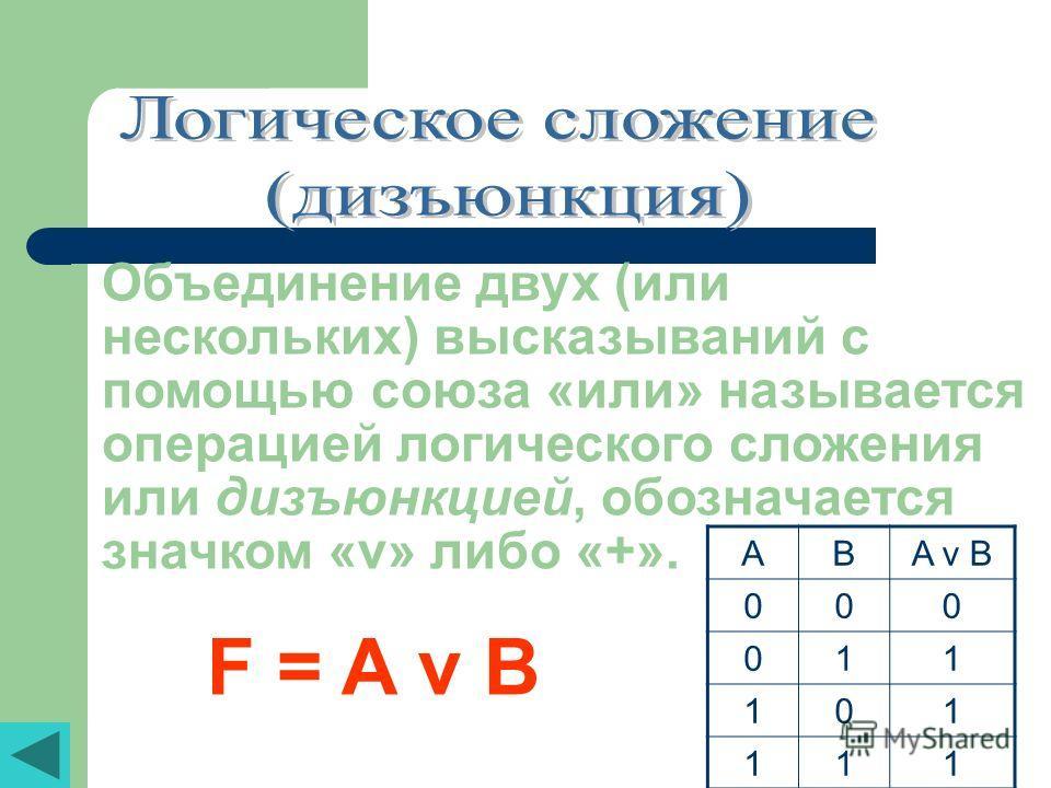 Объединение двух (или нескольких) высказываний с помощью союза «или» называется операцией логического сложения или дизъюнкцией, обозначается значком «v» либо «+». F = A v B ABA v B 000 011 101 111