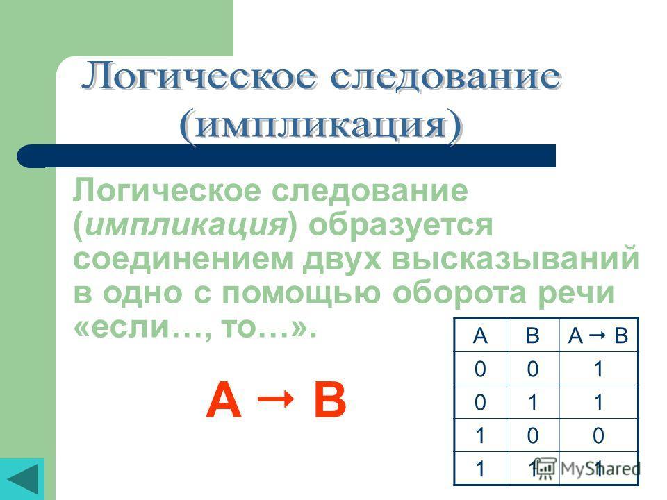 Логическое следование (импликация) образуется соединением двух высказываний в одно с помощью оборота речи «если…, то…». A B AB 001 011 100 111