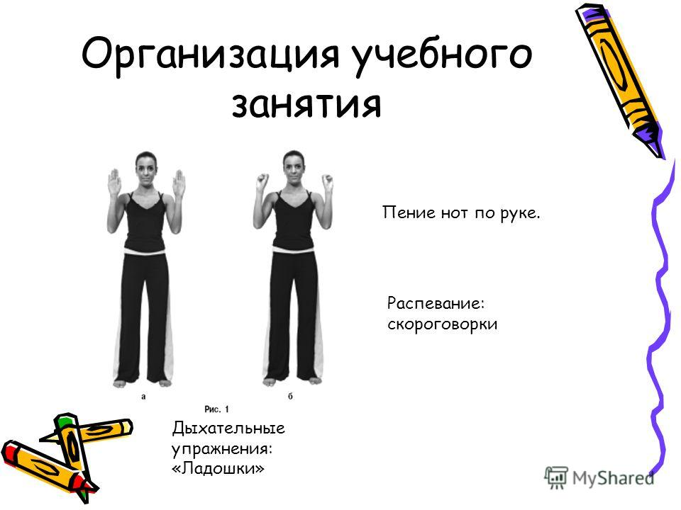 Организация учебного занятия Дыхательные упражнения: «Ладошки» Пение нот по руке. Распевание: скороговорки