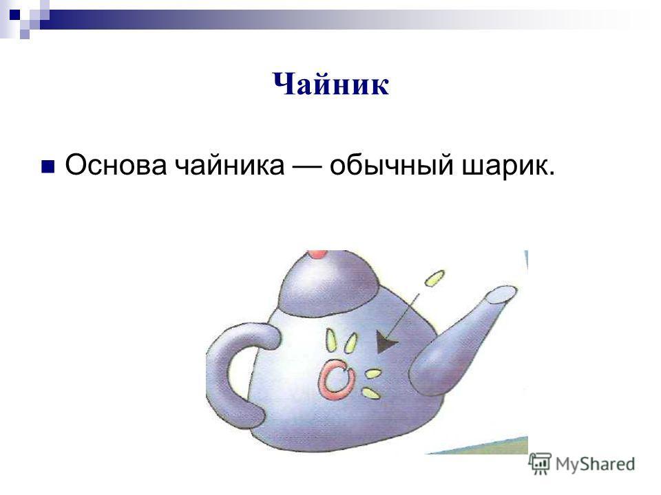 Чайник Основа чайника обычный шарик.