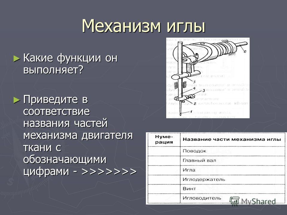 Механизм иглы Какие функции он выполняет? Какие функции он выполняет? Приведите в соответствие названия частей механизма двигателя ткани с обозначающими цифрами - >>>>>>> Приведите в соответствие названия частей механизма двигателя ткани с обозначающ