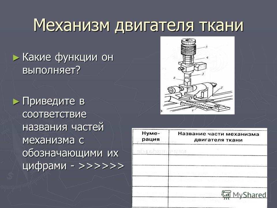 Механизм двигателя ткани Какие функции он выполняет? Какие функции он выполняет? Приведите в соответствие названия частей механизма с обозначающими их цифрами - >>>>>> Приведите в соответствие названия частей механизма с обозначающими их цифрами - >>