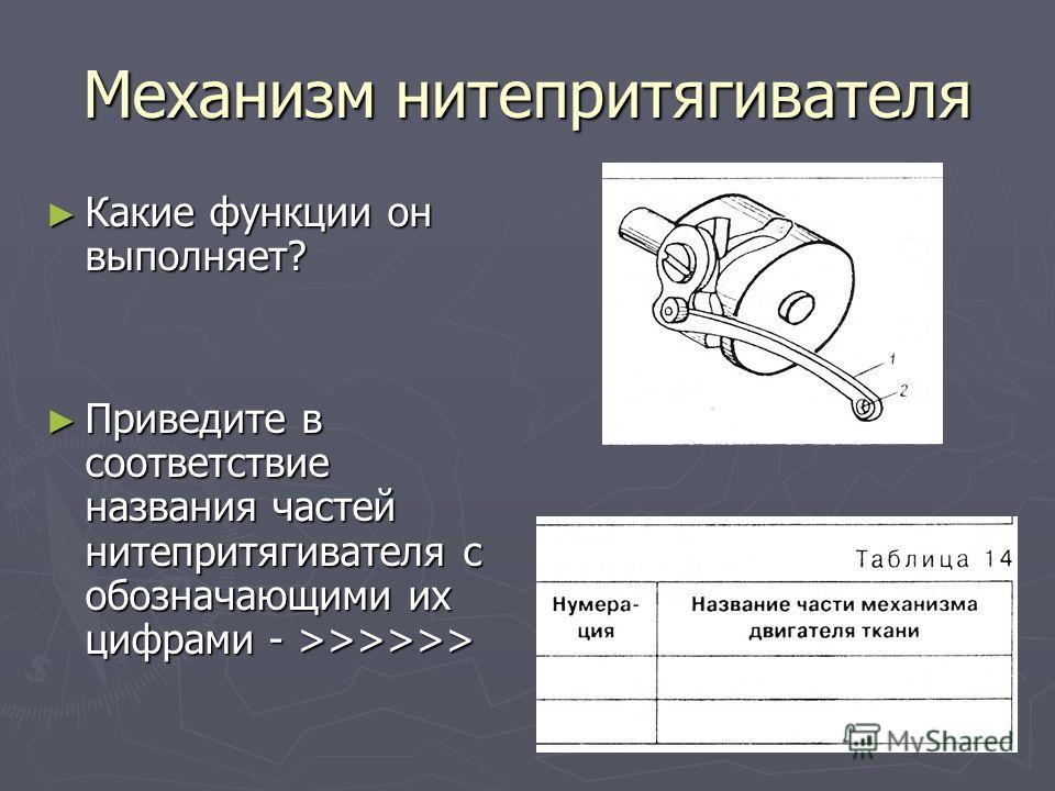 Механизм нитепритягивателя Какие функции он выполняет? Какие функции он выполняет? Приведите в соответствие названия частей нитепритягивателя с обозначающими их цифрами - >>>>>> Приведите в соответствие названия частей нитепритягивателя с обозначающи