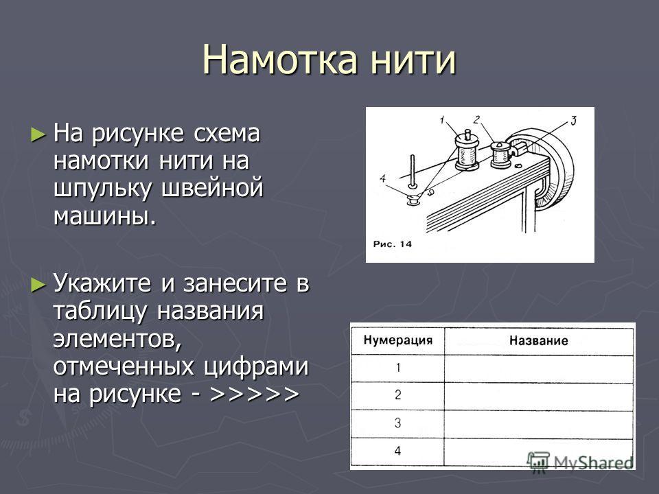 Намотка нити На рисунке схема намотки нити на шпульку швейной машины. На рисунке схема намотки нити на шпульку швейной машины. Укажите и занесите в таблицу названия элементов, отмеченных цифрами на рисунке - >>>>> Укажите и занесите в таблицу названи