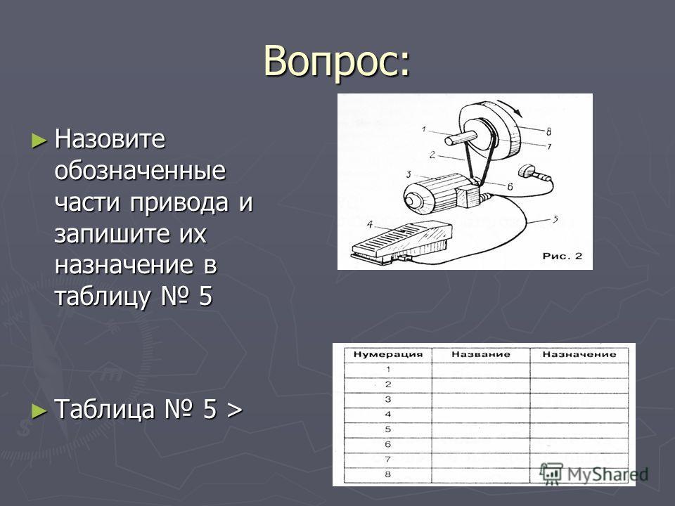 Вопрос: Назовите обозначенные части привода и запишите их назначение в таблицу 5 Назовите обозначенные части привода и запишите их назначение в таблицу 5 Таблица 5 > Таблица 5 >