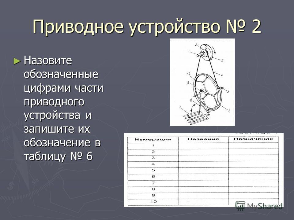 Приводное устройство 2 Назовите обозначенные цифрами части приводного устройства и запишите их обозначение в таблицу 6 Назовите обозначенные цифрами части приводного устройства и запишите их обозначение в таблицу 6