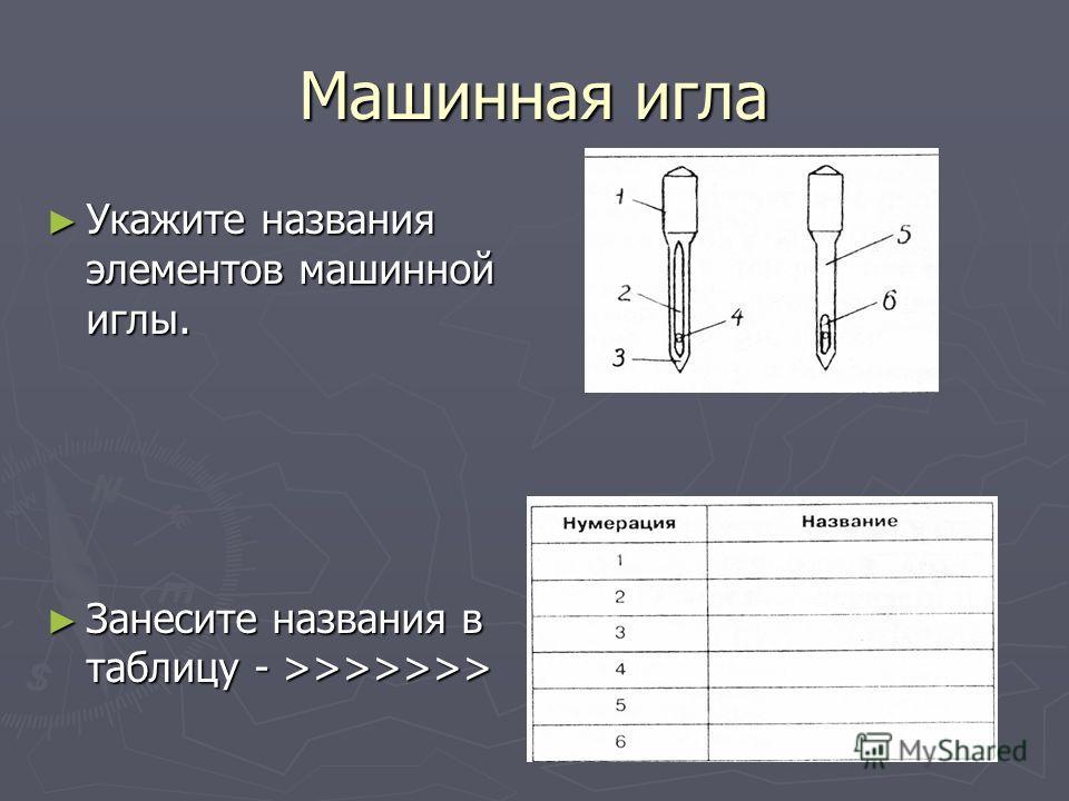 Машинная игла Укажите названия элементов машинной иглы. Укажите названия элементов машинной иглы. Занесите названия в таблицу - >>>>>>> Занесите названия в таблицу - >>>>>>>