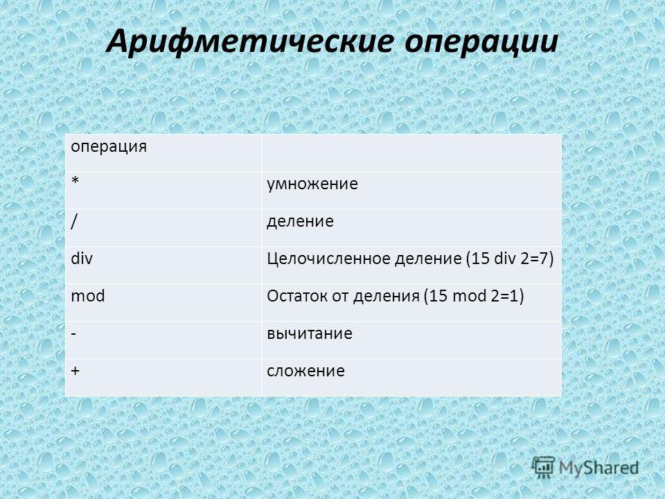 Арифметические операции операция *умножение /деление divЦелочисленное деление (15 div 2=7) modОстаток от деления (15 mod 2=1) -вычитание +сложение
