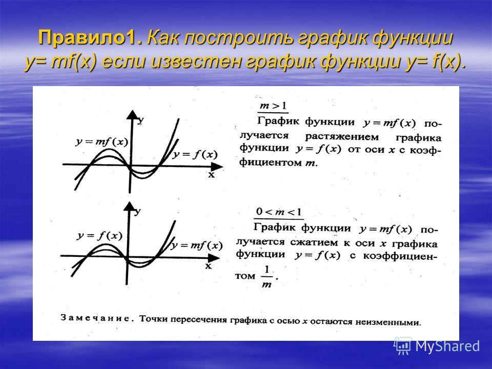 у=3sin(0,5x+/6)-1 объясните, какие преобразования произошли