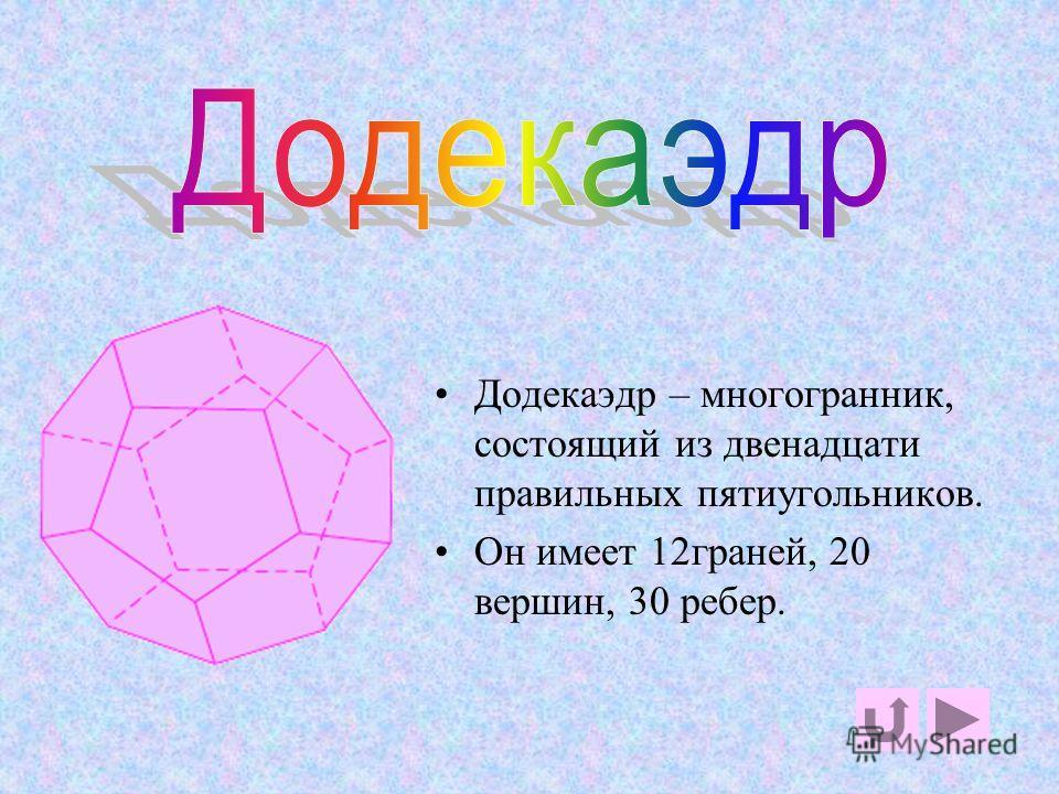 октаэдр Октаэдр – многогранник, состоящий из восьми правильных треугольников. Он состоит из 8 граней, 6 вершин, 12 ребер.