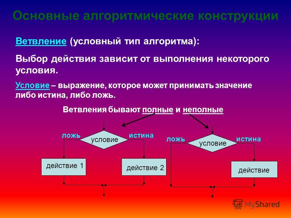 Основные алгоритмические конструкции Ветвление (условный тип алгоритма): Выбор действия зависит от выполнения некоторого условия. Условие – выражение, которое может принимать значение либо истина, либо ложь. Ветвления бывают полные и неполные условие