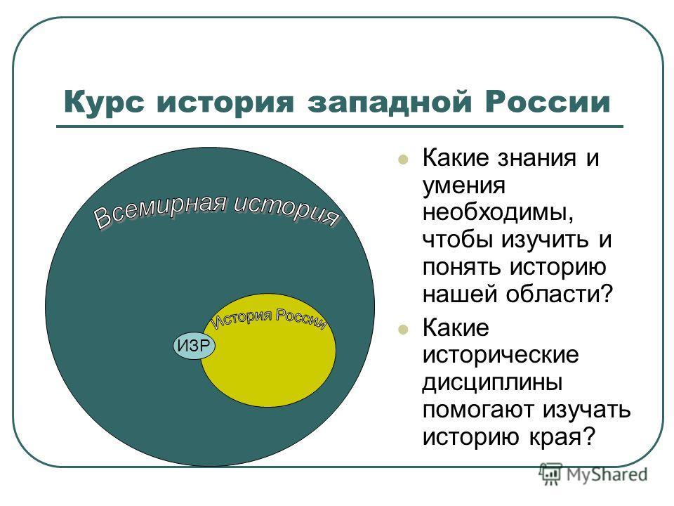 Курс история западной России Какие знания и умения необходимы, чтобы изучить и понять историю нашей области? Какие исторические дисциплины помогают изучать историю края? ИЗР