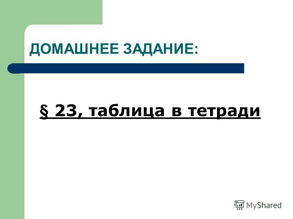 ДОМАШНЕЕ ЗАДАНИЕ: § 23, таблица в тетради