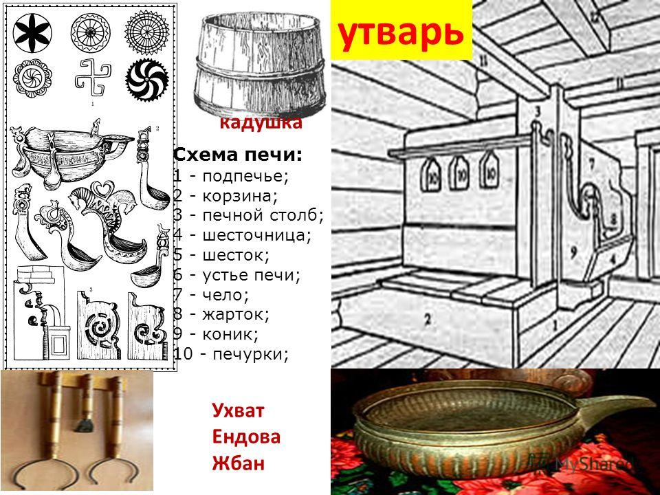 кадушка Схема печи: 1 - подпечье; 2 - корзина; 3 - печной столб; 4 - шесточница; 5 - шесток; 6 - устье печи; 7 - чело; 8 - жарток; 9 - коник; 10 - печурки; Ухват Ендова Жбан утварь