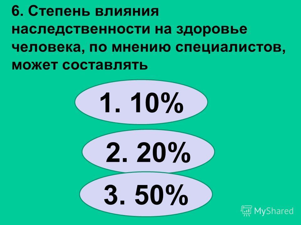 6. Степень влияния наследственности на здоровье человека, по мнению специалистов, может составлять 1. 10% 2. 20% 3. 50%