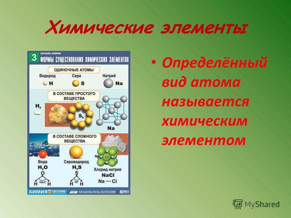 Химические элементы Определённый вид атома называется химическим элементом