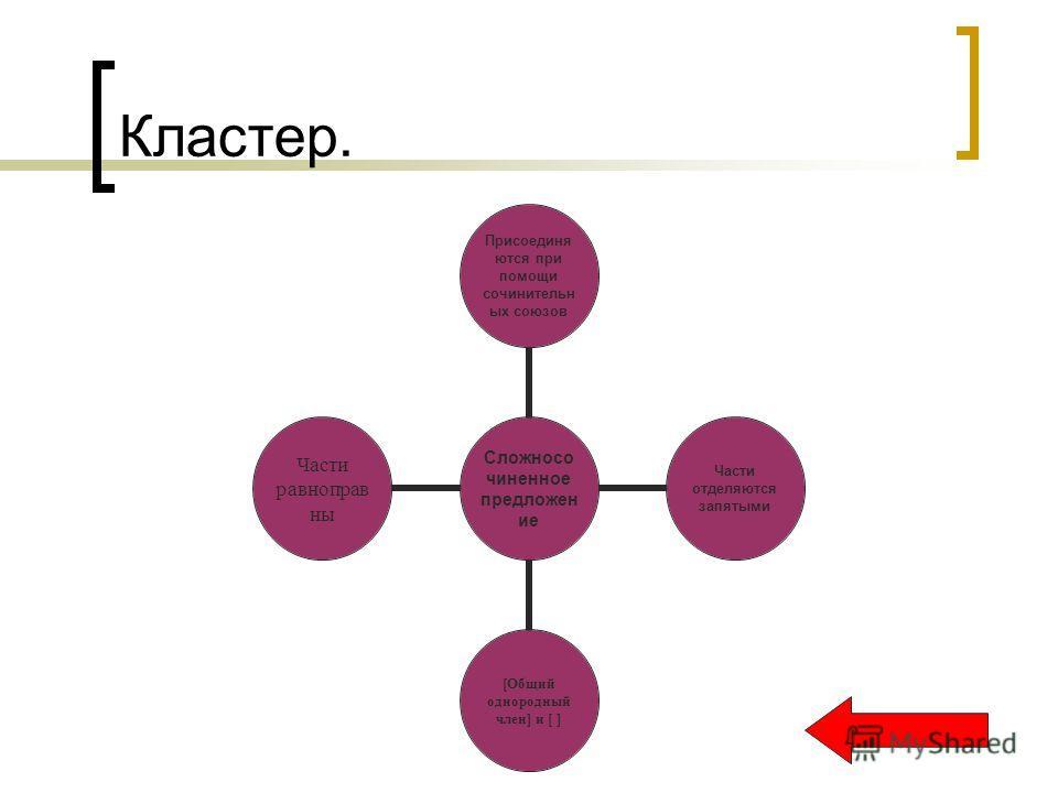 Кластер. Сложносочиненное предложение Присоединяются при помощи сочинительных союзов Части отделяются запятыми [Общий однородный член] и [ ] Части равноправны